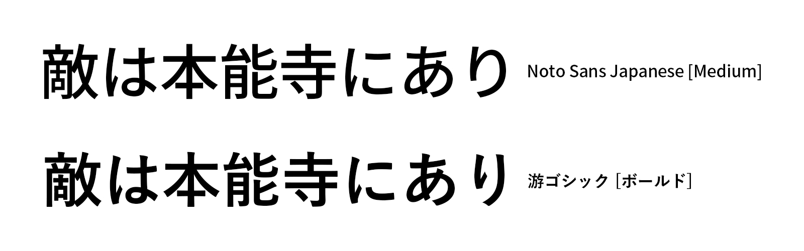 Noto Sans Japanese YuGothic Comparison