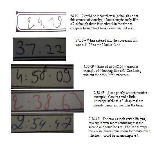 scorecards_samples